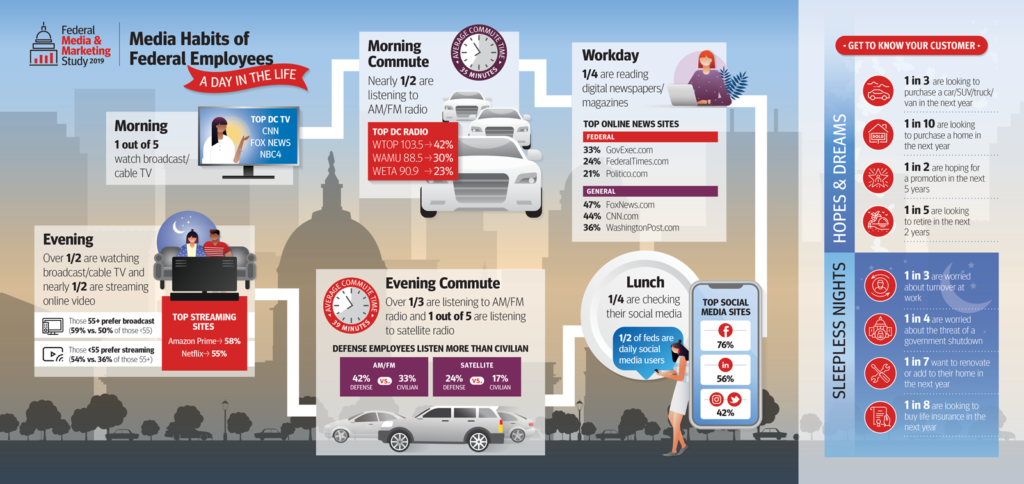 MCI-1023-FMMS2019-infographic