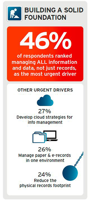 NEXT GENERATION INFORMATION MANAGEMENT: