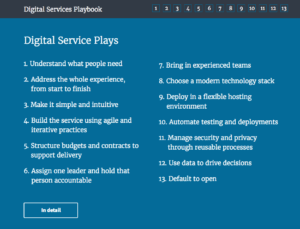 digital services playbook