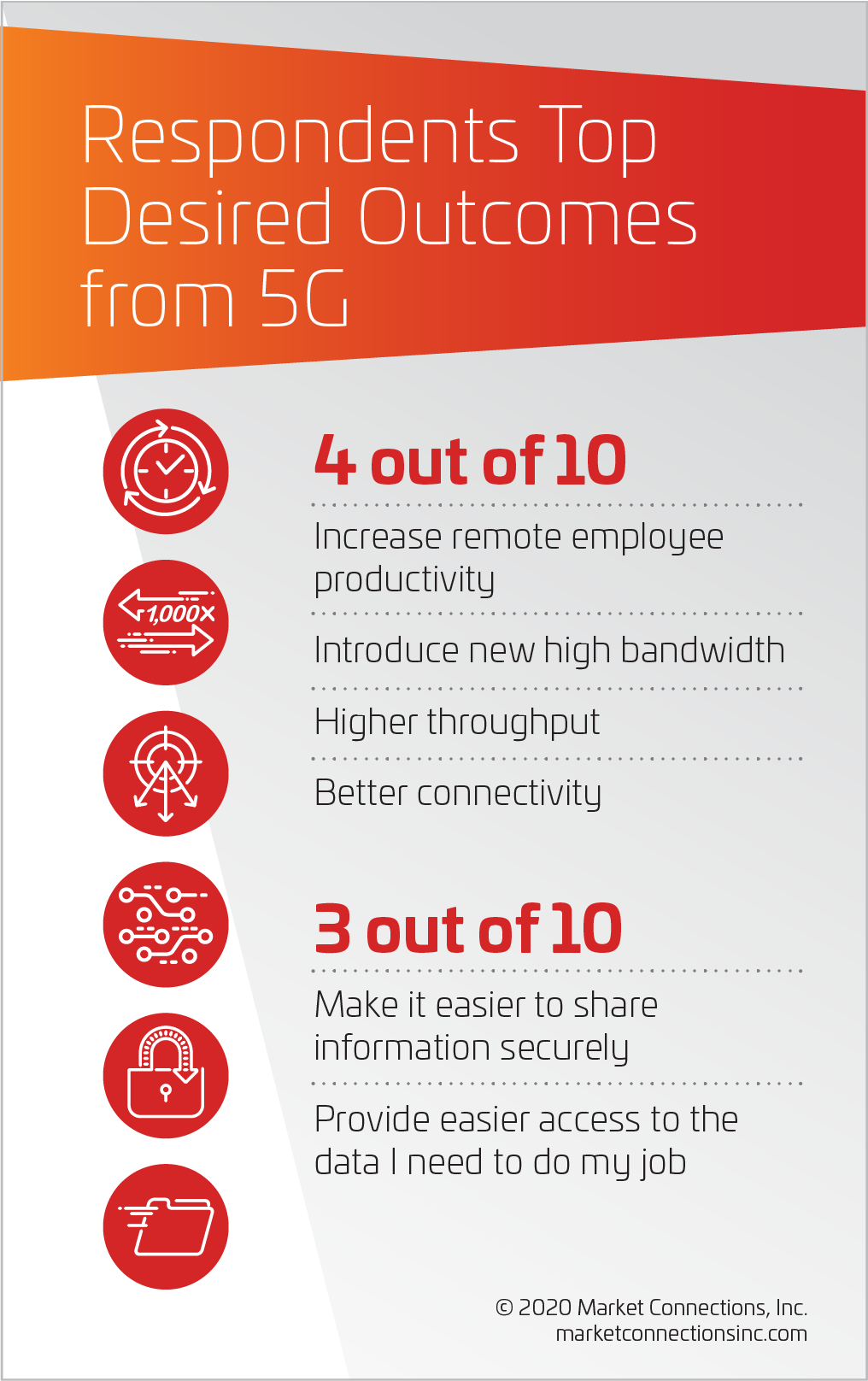 Is Your Agency 5G Ready?